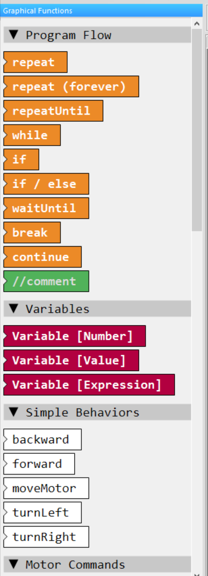 Graphical Functions list