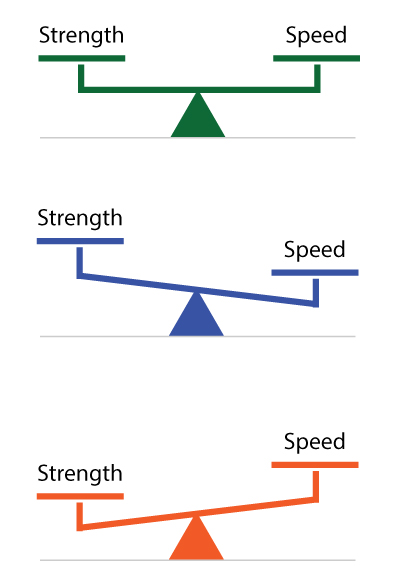 Strength vs. Speed
