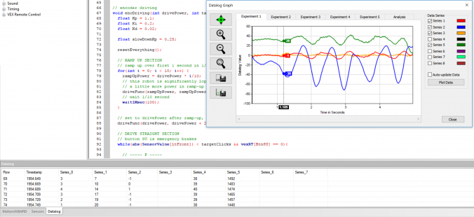 Datalog and graph screenshot